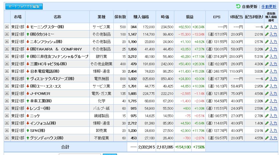 f:id:yuriyurusuke:20210717114100p:plain