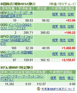 f:id:yuriyurusuke:20210815124119p:plain