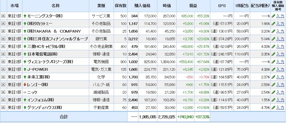 f:id:yuriyurusuke:20210918112603p:plain