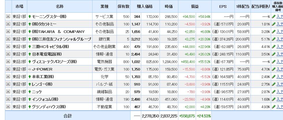 f:id:yuriyurusuke:20211016100715p:plain