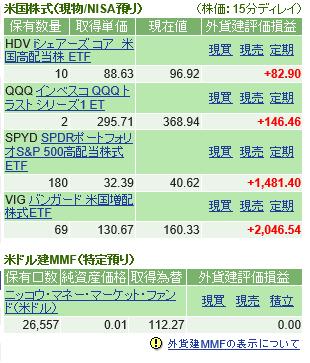 f:id:yuriyurusuke:20211016101335p:plain