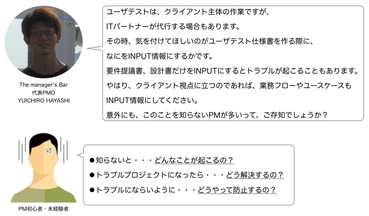 f:id:yuro-1969:20200216152411p:plain