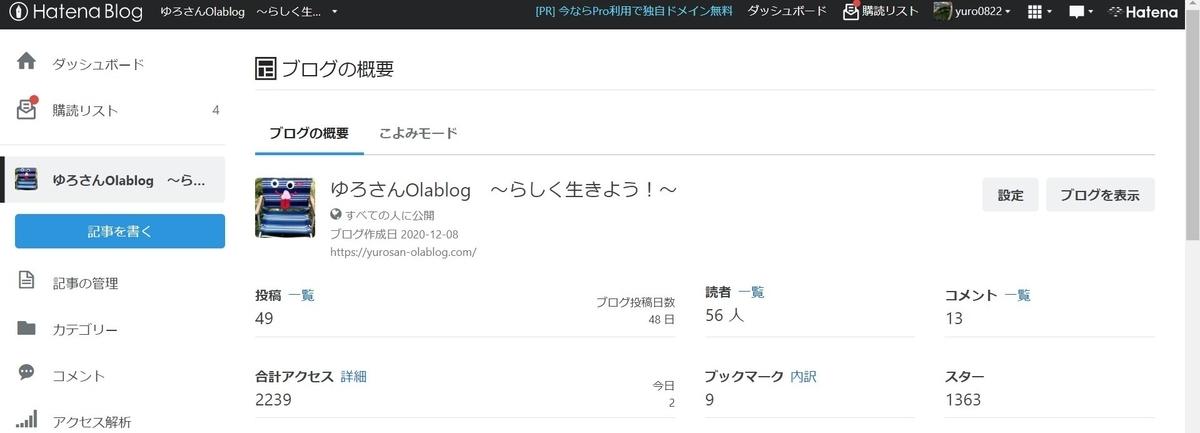f:id:yuro0822:20210422005013j:plain