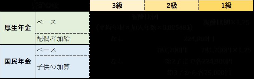f:id:yuro0822:20210429130333p:plain