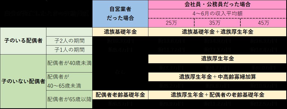 f:id:yuro0822:20210429163317p:plain