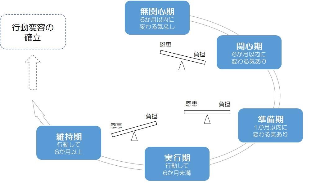 f:id:yuro0822:20210513214345j:plain
