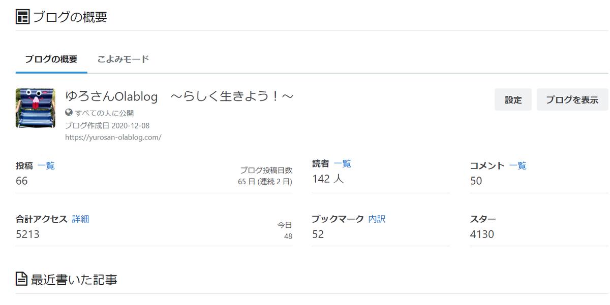 f:id:yuro0822:20210608183249p:plain