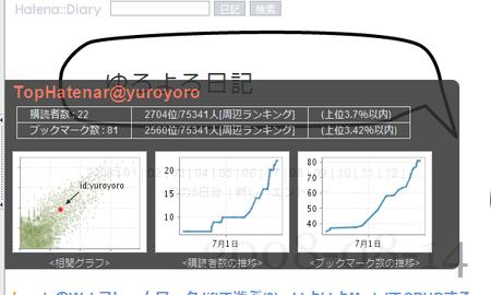 http://f.hatena.ne.jp/images/fotolife/y/yuroyoro/20080818/20080818195509.png