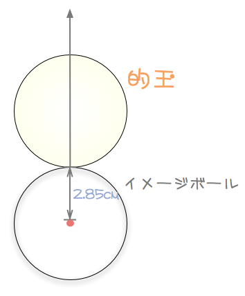 f:id:yuroyoro:20091010235647p:image