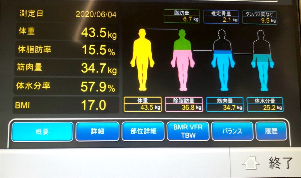f:id:yuru-fit:20200617220302j:image