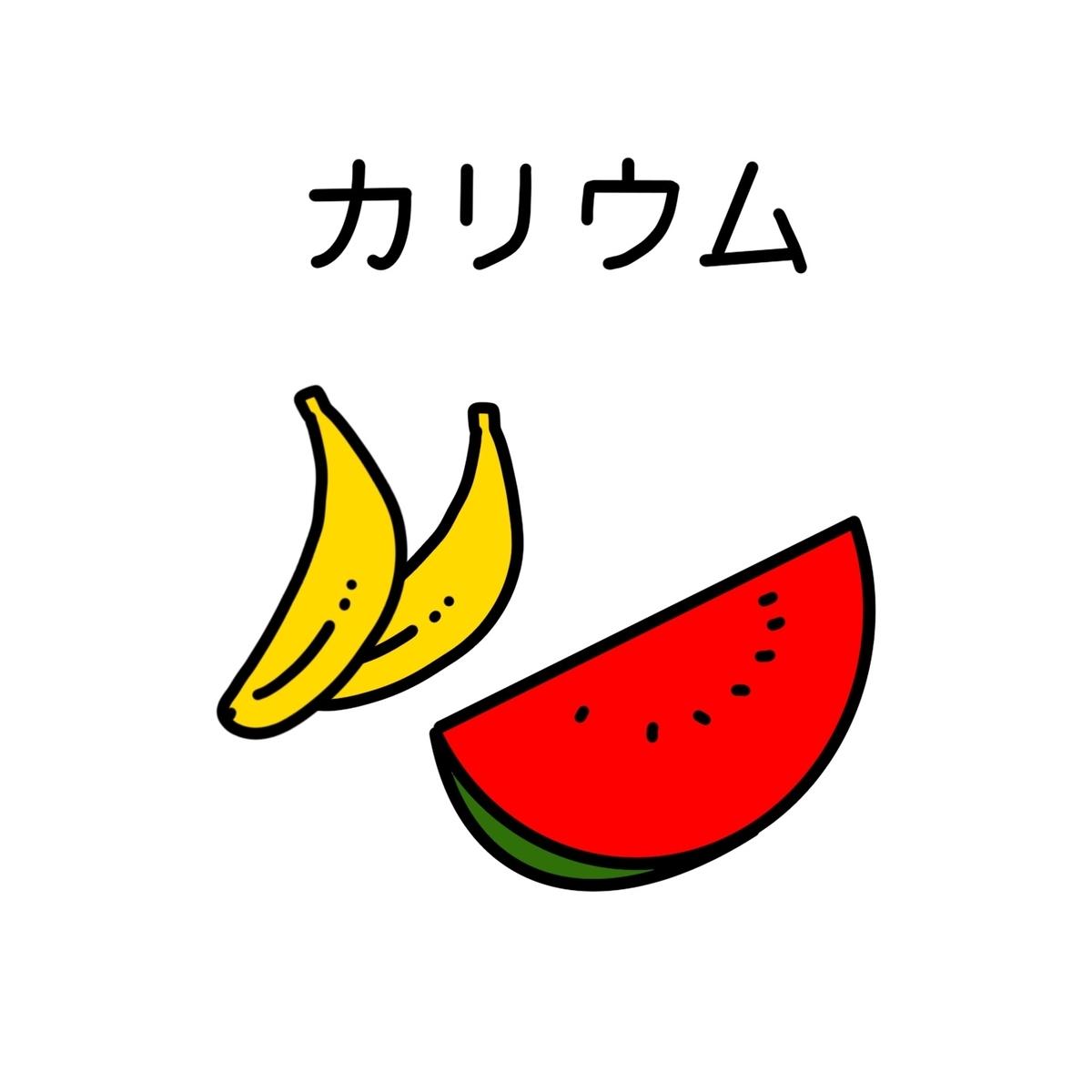 f:id:yuru-fit:20200813231910j:plain