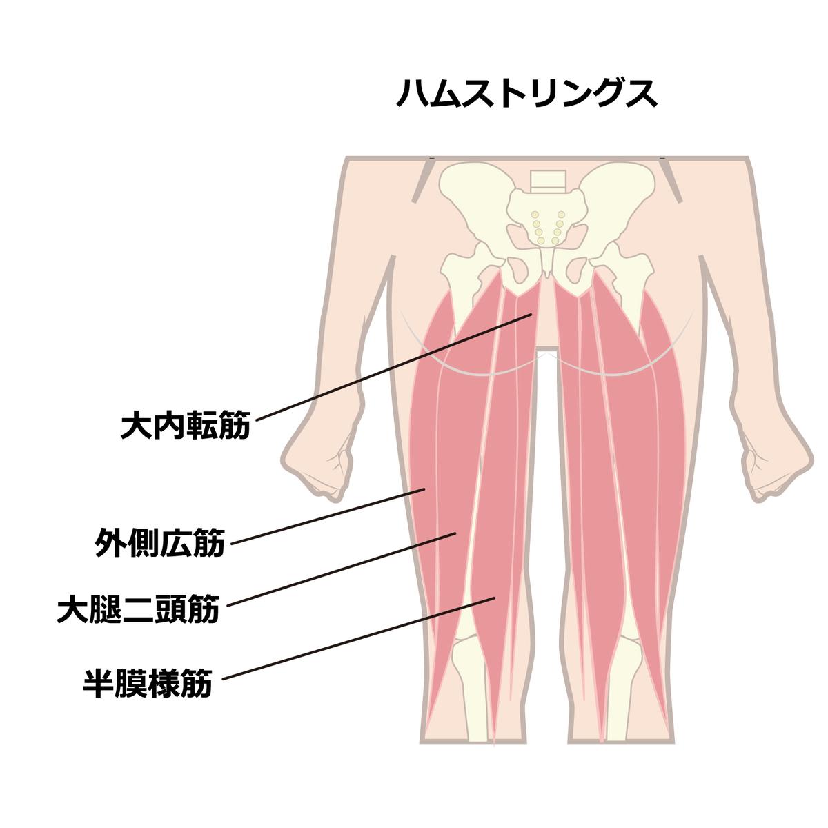 f:id:yuru-fit:20201107103724j:plain