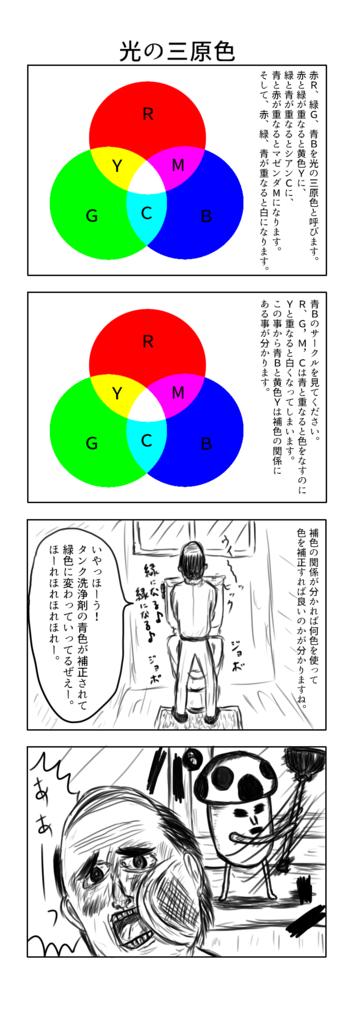 f:id:yuru-ppo:20170412020503p:plain