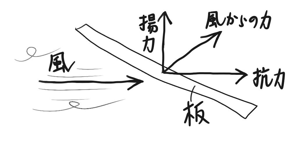 f:id:yuru-ppo:20170414022029p:plain