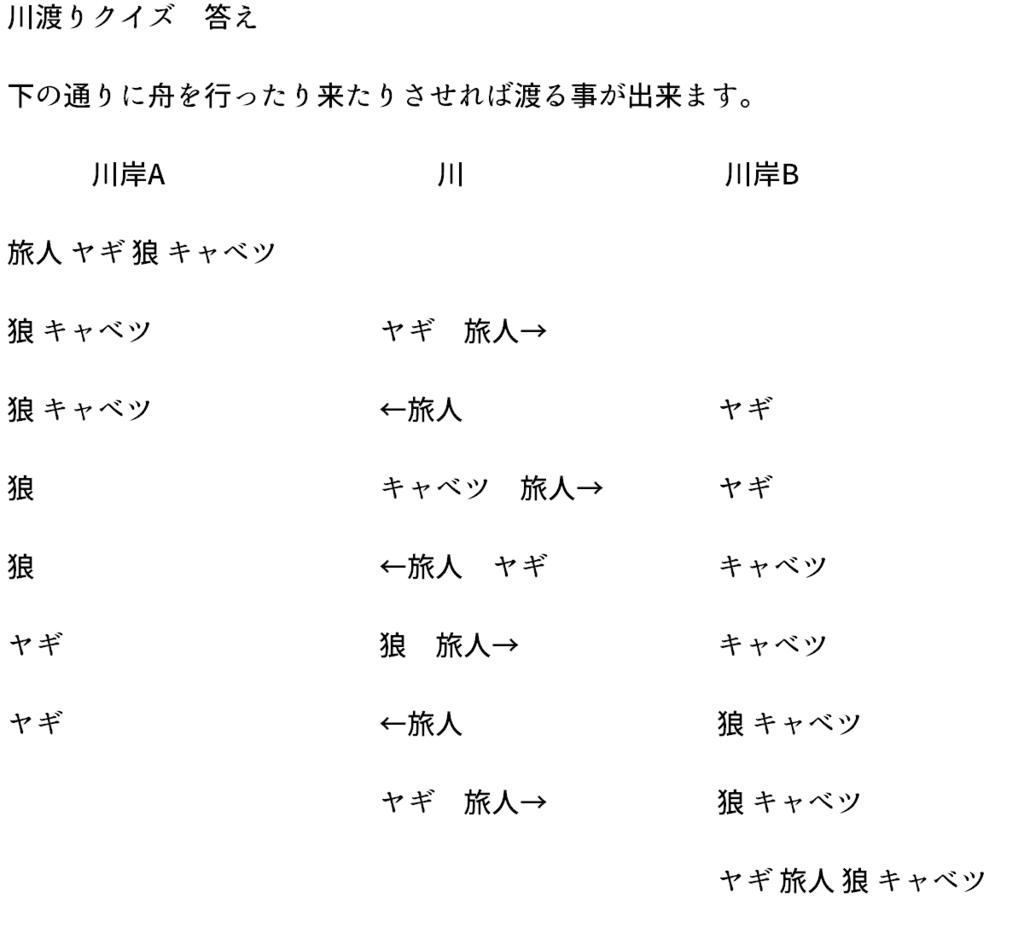 f:id:yuru-ppo:20170422114254p:plain
