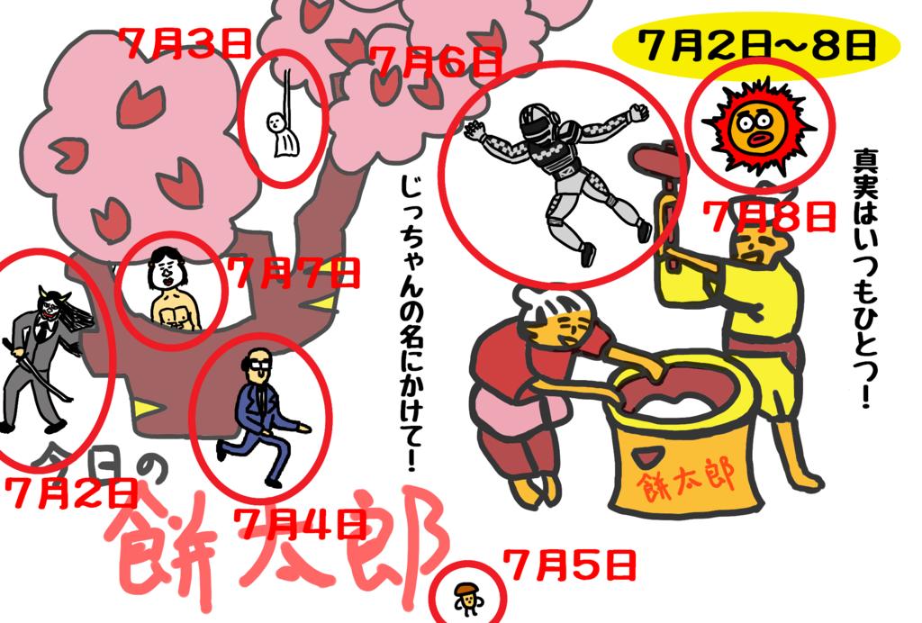 f:id:yuru-ppo:20170708154243p:plain