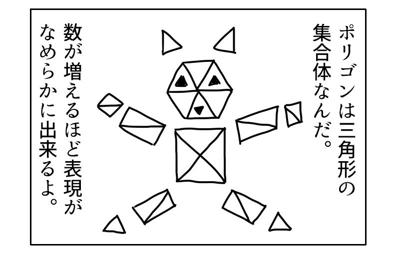 f:id:yuru-ppo:20180228164652p:plain