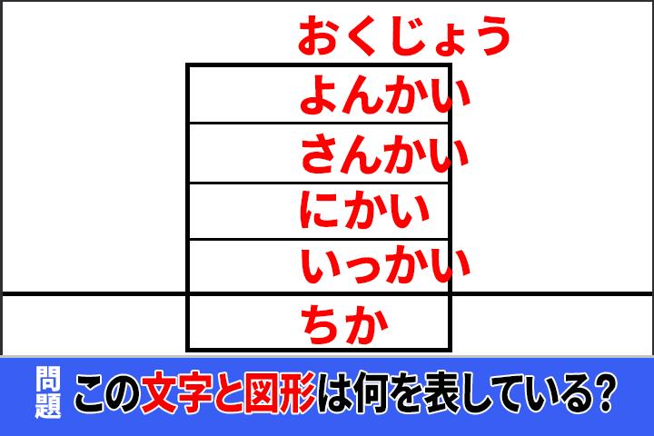 f:id:yuru-ppo:20180407024858p:plain
