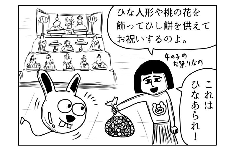 f:id:yuru-ppo:20190303215924p:plain