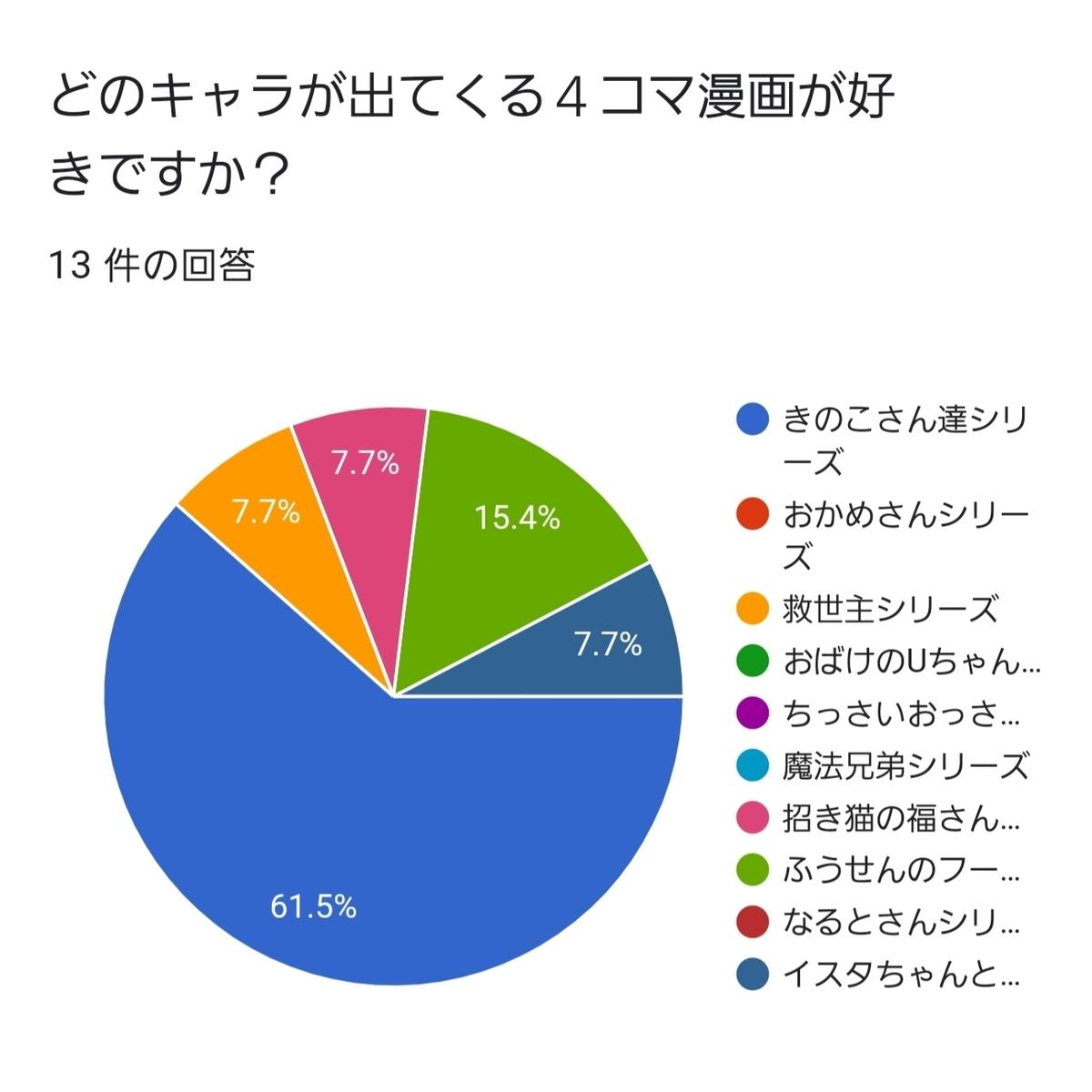 f:id:yuru-ppo:20200117031556j:plain