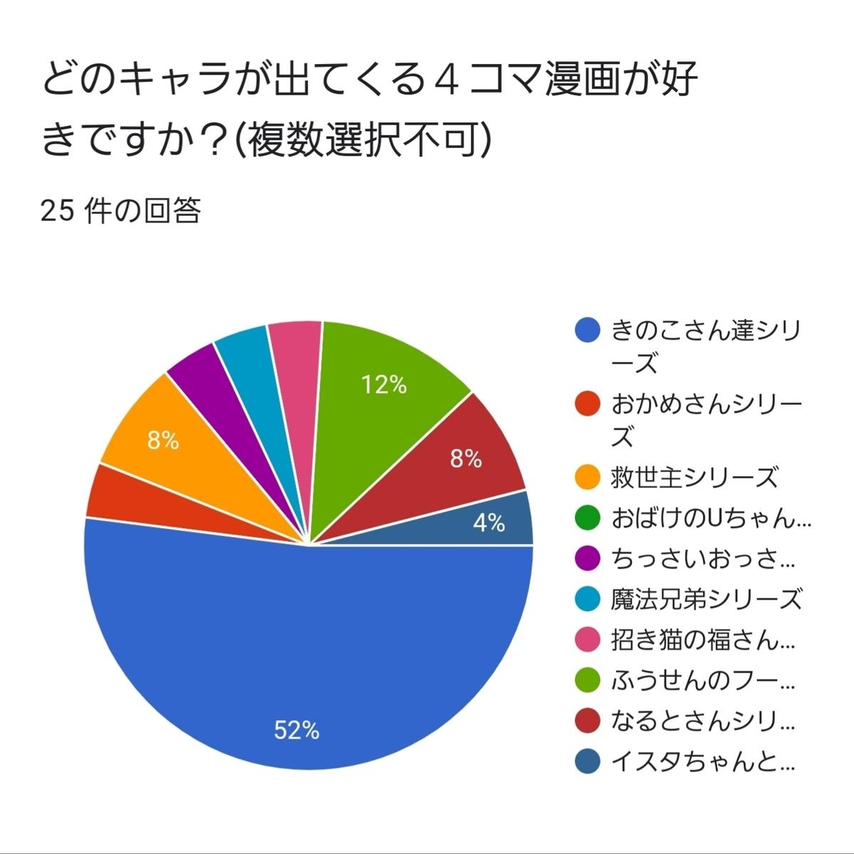 f:id:yuru-ppo:20200117031623j:plain