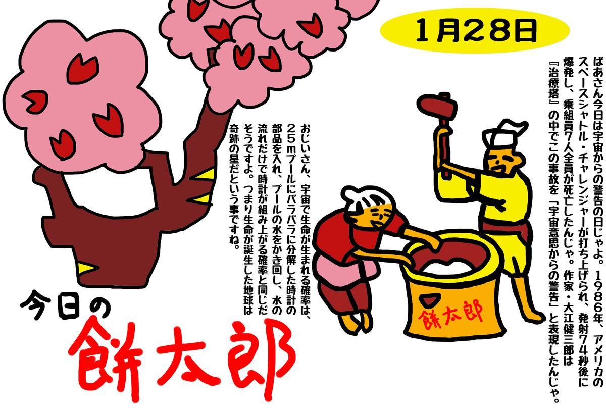 f:id:yuru-ppo:20200127113604p:plain