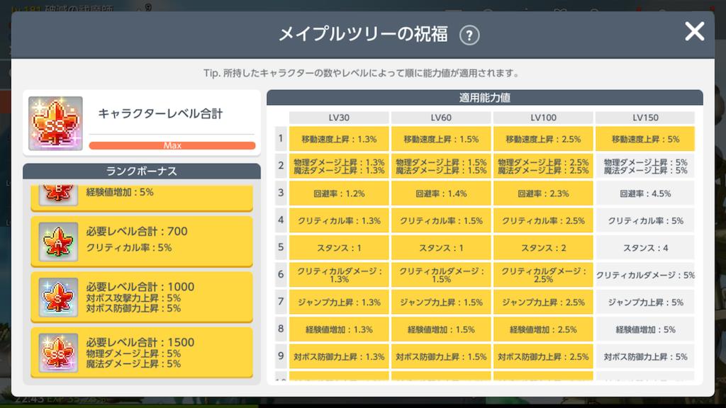 f:id:yuru_fuwa:20200211225733p:image