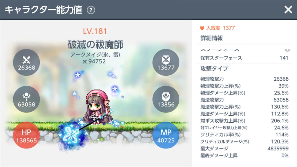 f:id:yuru_fuwa:20200211225752p:image