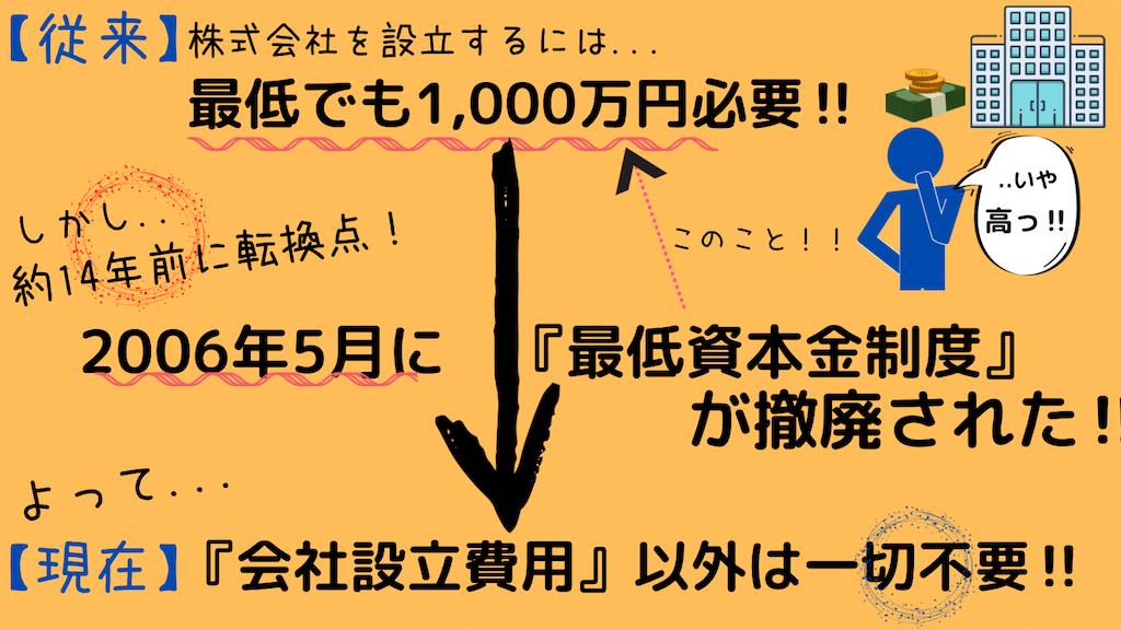 f:id:yuruburogu:20210110140501p:image