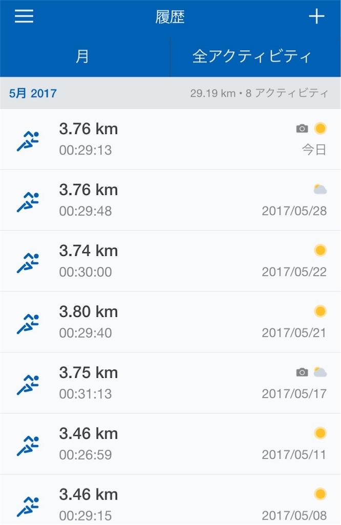 f:id:yurucat:20170531123511j:image