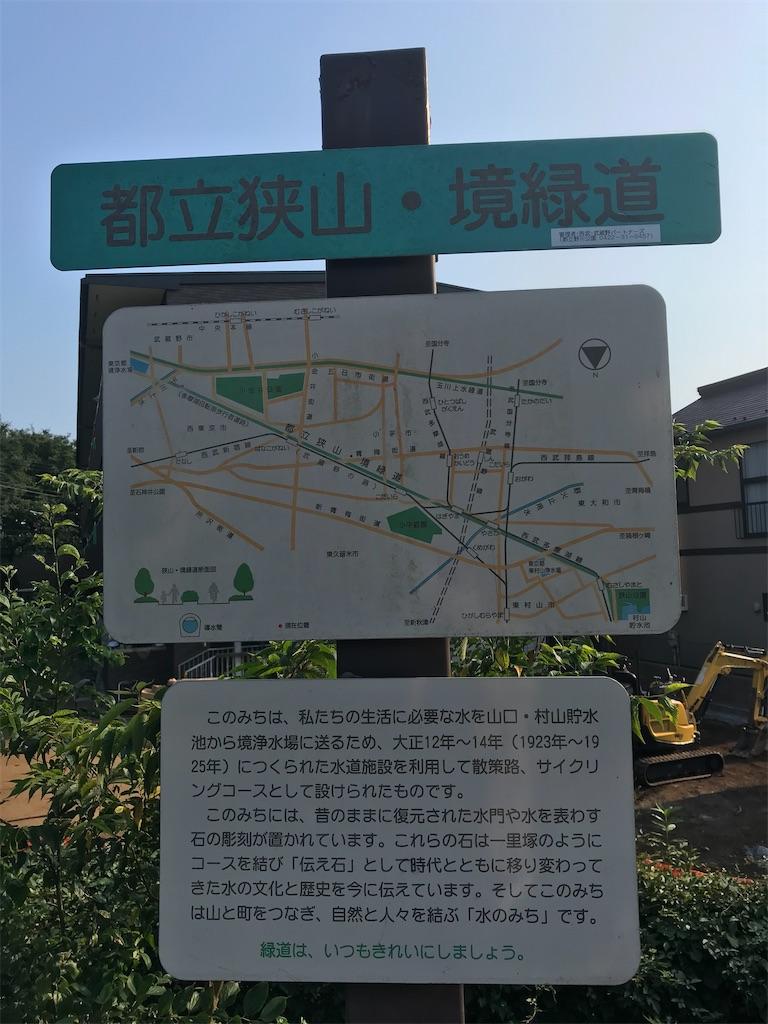f:id:yurucat:20200807105032j:image