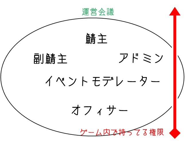 f:id:yurufuwa-yuuki0519:20160821202204j:plain