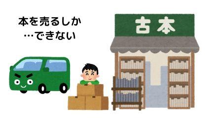 f:id:yuruhirolife:20200327175537j:plain