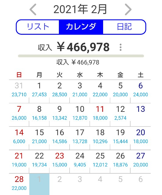 f:id:yuruhirolife:20210302161657j:image