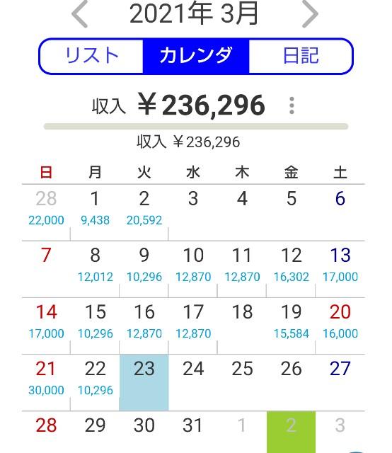 f:id:yuruhirolife:20210402215337j:image