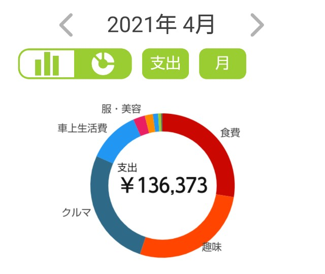 f:id:yuruhirolife:20210507125620j:image