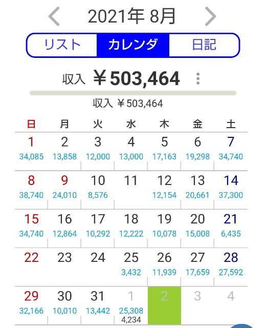 f:id:yuruhirolife:20210902144030j:image