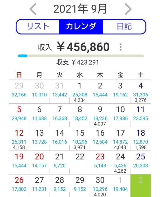 f:id:yuruhirolife:20211002005118j:image
