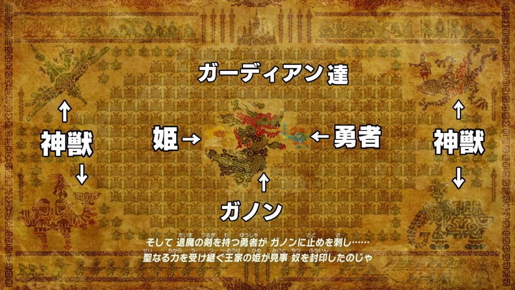 f:id:yuruiblog:20170809213219j:plain