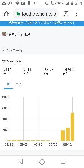 f:id:yurukawa:20190517165455j:plain