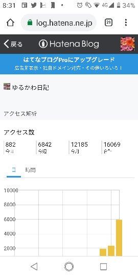 f:id:yurukawa:20190517180509j:plain