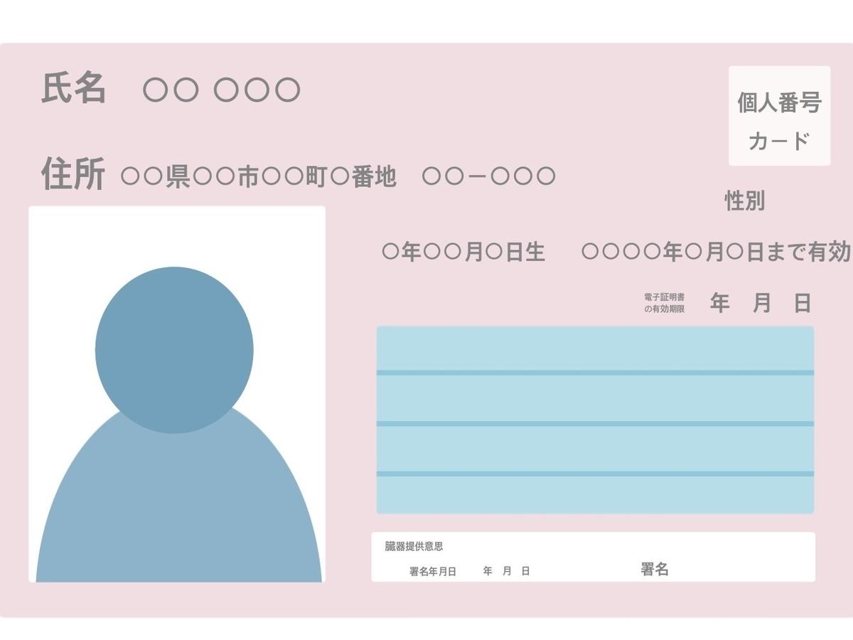 f:id:yurukawa:20200813221200j:plain