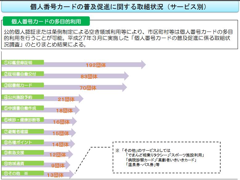 f:id:yurukawa:20200814203935p:plain