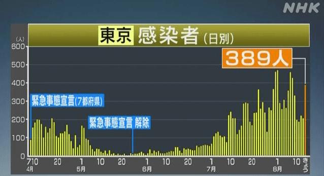 f:id:yurukawa:20200818142457p:plain
