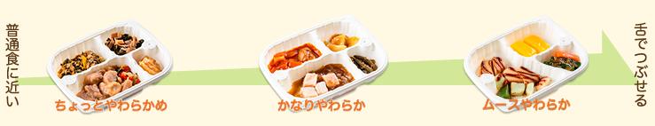 f:id:yurukawa:20200921211415p:plain