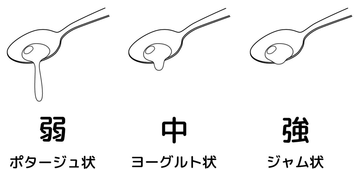 f:id:yurukawa:20210526160452j:plain