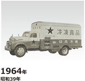 f:id:yurukawa:20210606185218p:plain