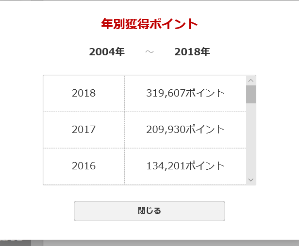 f:id:yurukiri:20181120103725p:plain