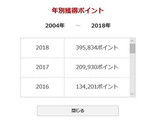 f:id:yurukiri:20190102005150p:plain