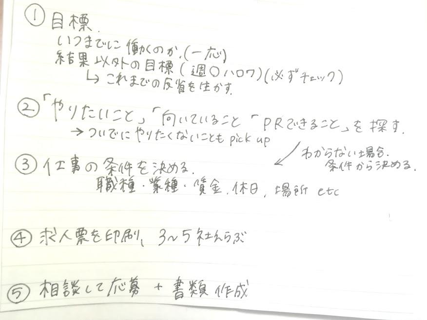 f:id:yurukoo:20181020103911p:plain